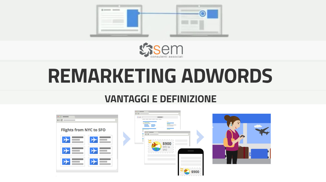 google remarketing ads vantaggi e definizione semca