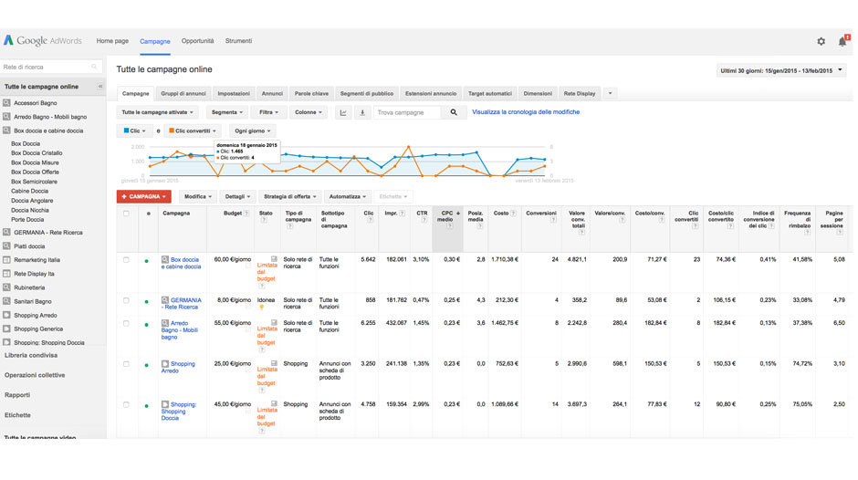 account AdWords